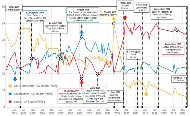 Interactive graph2