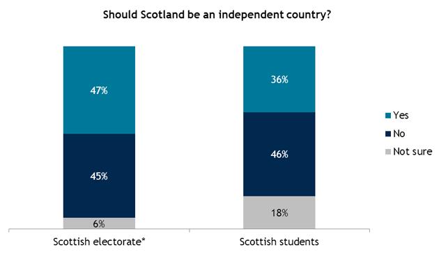 ScotlandIndependent