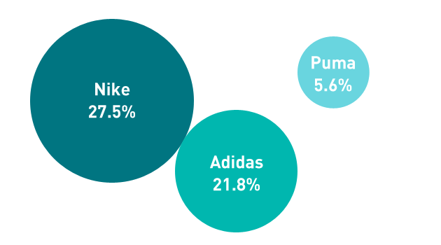 Sports graph 1png